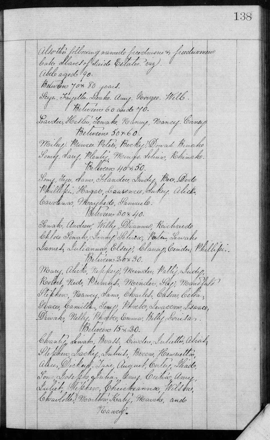 Porcher John P Est Inv Book G (1864-67) p138