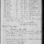 John Raven Matthews Estate Inventory P634