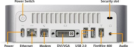 mac mini 2009 display connections