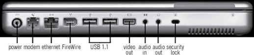 "ports, 12"" 867 MHz PowerBook G4"