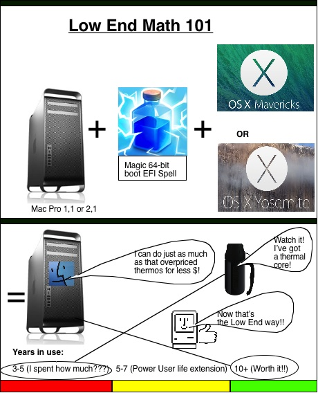 Modernizing the 2006 and 2007 Mac Pro to Go Beyond OS X Lion | Low