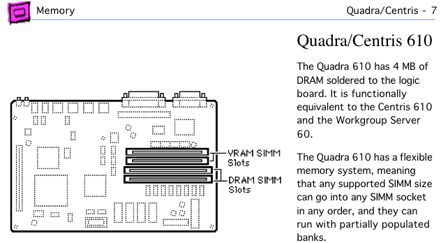 Centris 610 and Quadra 610 page from Apple Memory Guide.