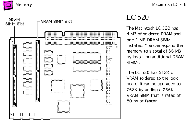 Mac LC 520 page from Apple Memory Guide