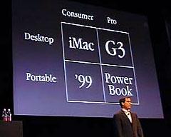 Mac product matrix