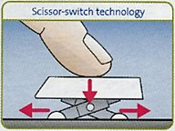 scissors keyswitch technology