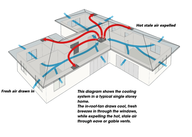 whole house wiring diagrams 2014 f 150 mirror wiring