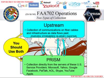 NSA secret slide