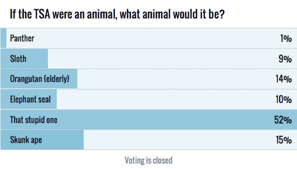 TSA Animal Poll