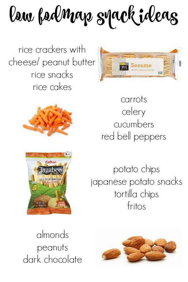 fodmap food bite recipes