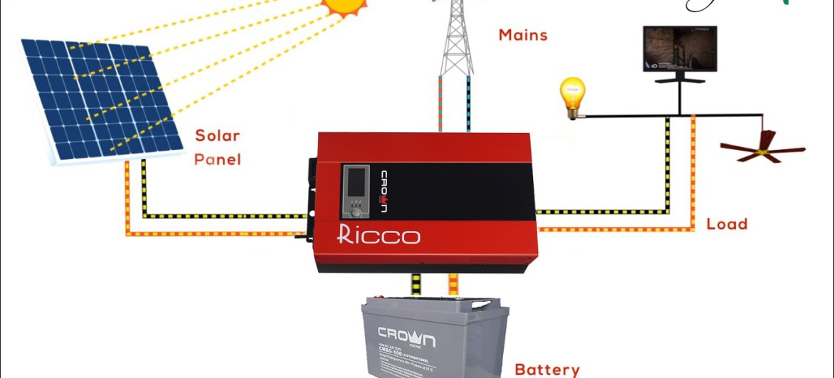 Do You Know The Difference Between An Inverter Vs Solar?