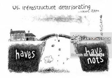 social divide capitalism anti cartoons cartoon divides political class illustration infrastructure funny politics cartoonstock dislike low rich deteriorating