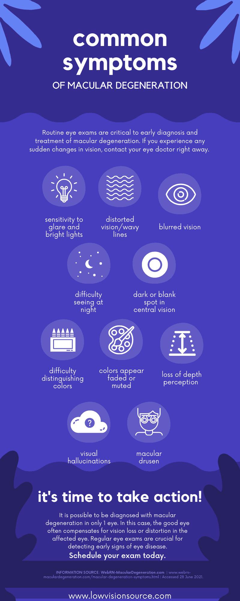 Common Symptoms of Macular Degeneration Infographic