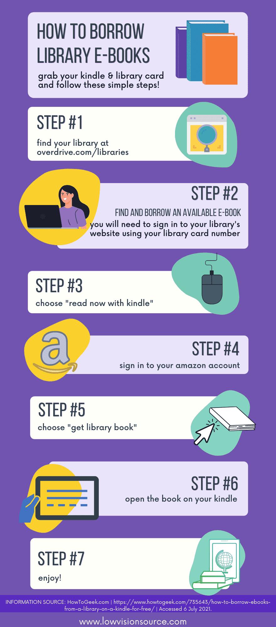 How to Borrow Library e-Books Infographic