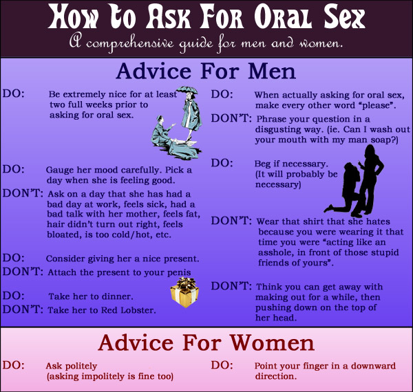 Advice giving oral sex to women