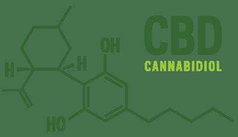 Thc Cbd Molecule