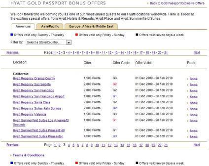 Hyatt Gold Passport G-Bonus Offers