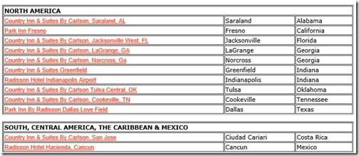 Club Carlson cat-1 Americas pre-2014