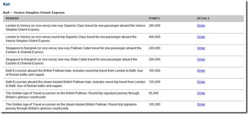 Marriott Rail Journeys
