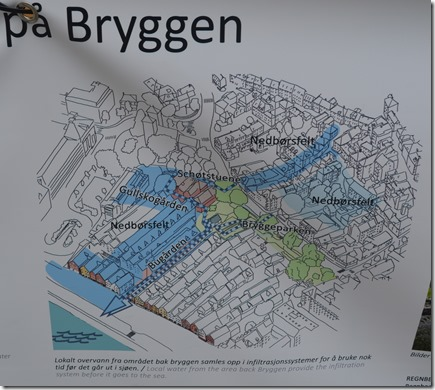 Bryggen water plan