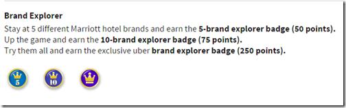 Marriott Rewards brand badges