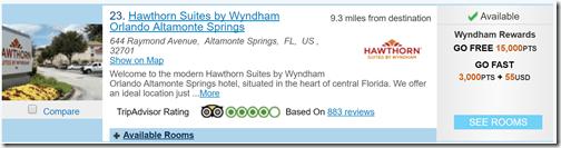 Hawthorn Suites GoFast $55