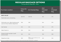 Frontier bag fees Sep-Oct
