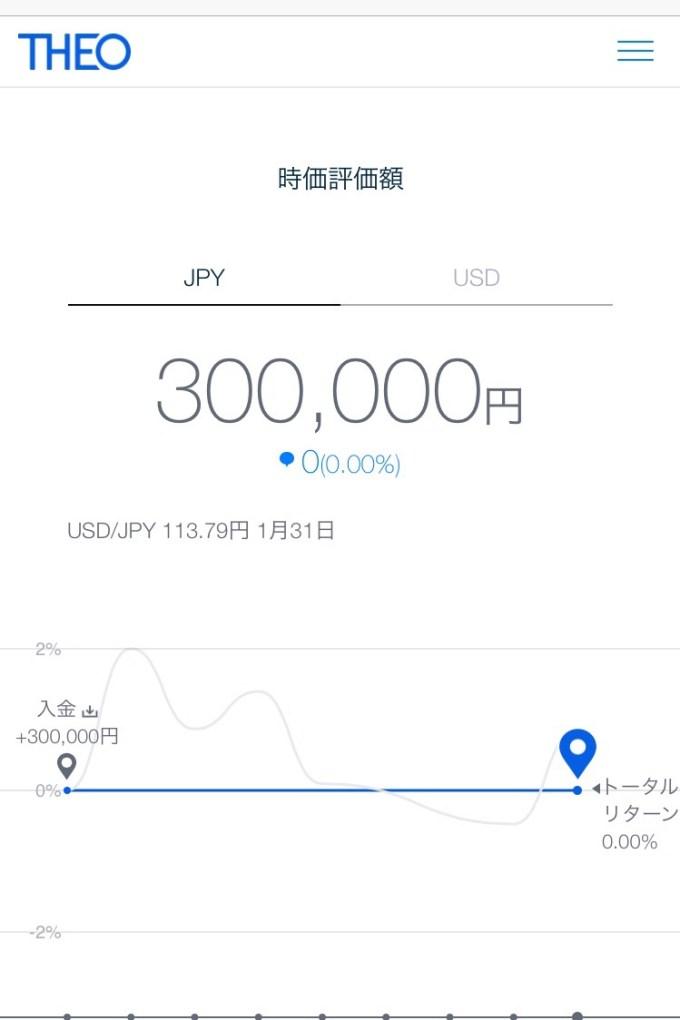 ロボアドバイザーTHEO―日本円