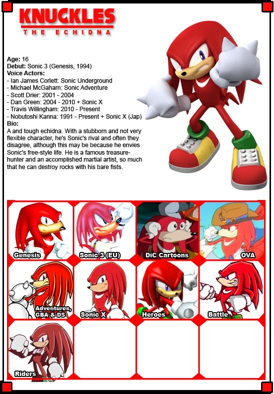 Chaotix Sonic Team Heroes