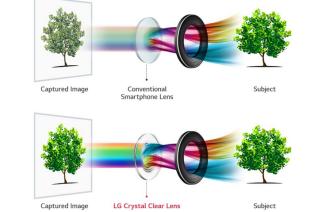 LG V30的相機將採用f1.6大光圈玻璃鏡頭,畫質也將提升