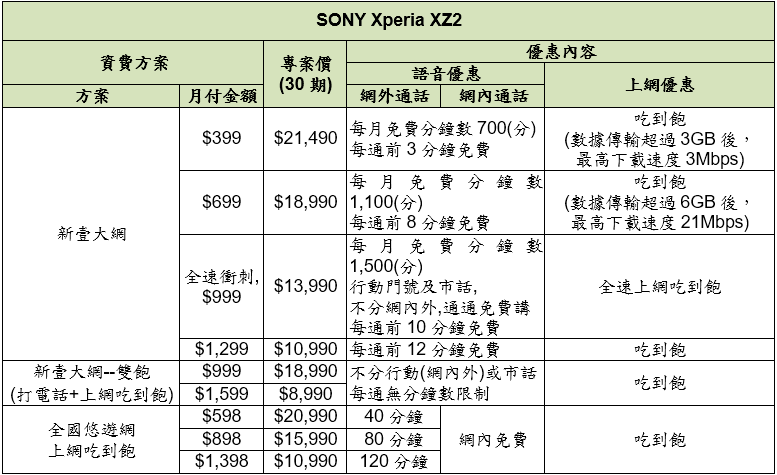 Sony Xperia XZ2電信資費懶人包:中華 / 遠傳 / 台哥大 / 台星 / 亞太