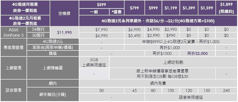 主打AI拍攝體驗:ASUS ZenFone 5在台發表,售價11990元