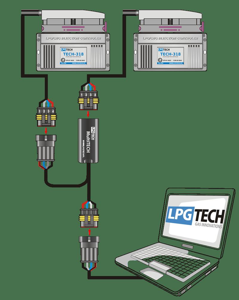 hight resolution of lpg conversion wiring diagram wiring diagram lpg gas conversion building architecture software rh rfid