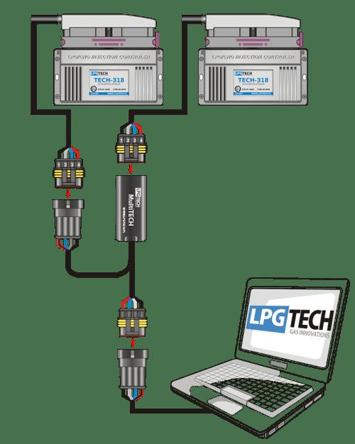 small resolution of lpg conversion wiring diagram wiring diagram lpg gas conversion building architecture software rh rfid