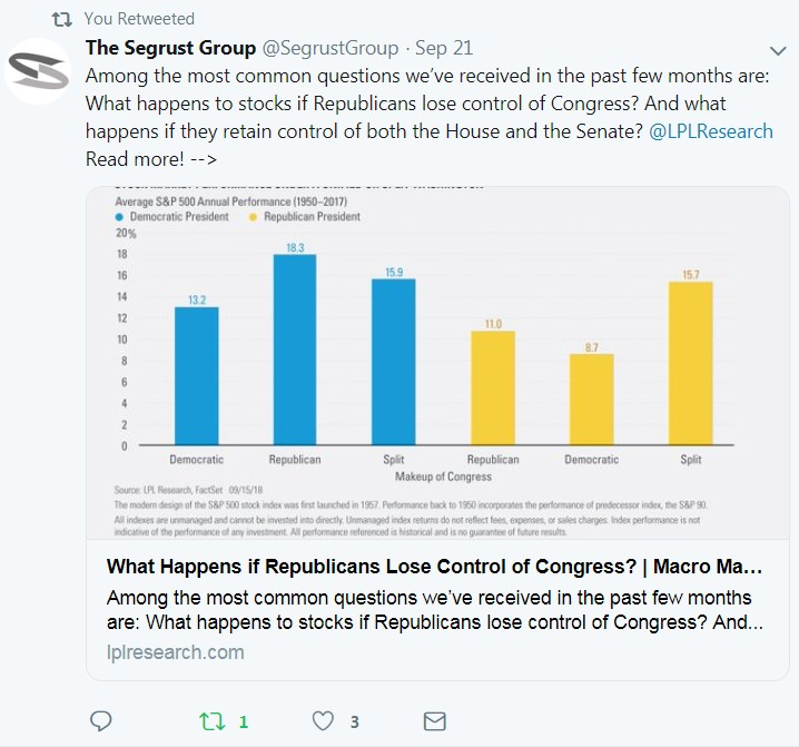 The Segrust Group LPL Tweet