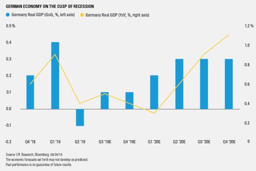german-economy-cusp-recession_1