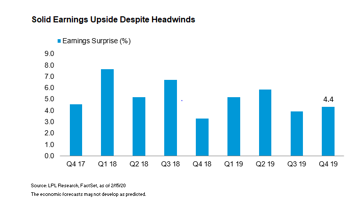 solid-earnings-upside-despite-headwinds