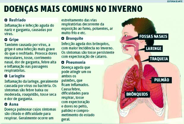 infográfico doenças inverno.jpg