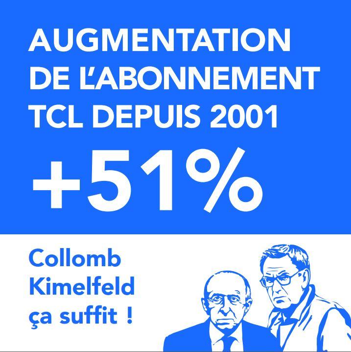 hausse des coûts des TCL