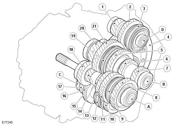 Механическая трансмиссия Фрилендер 2