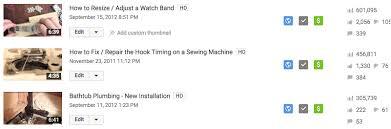 Монетизация Видео На YouTube