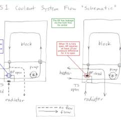 350 Oil Flow Diagram American Standard Wiring Ls1 Coolant - Liquid Cooled Turbo? Ls1tech Camaro And Firebird Forum Discussion