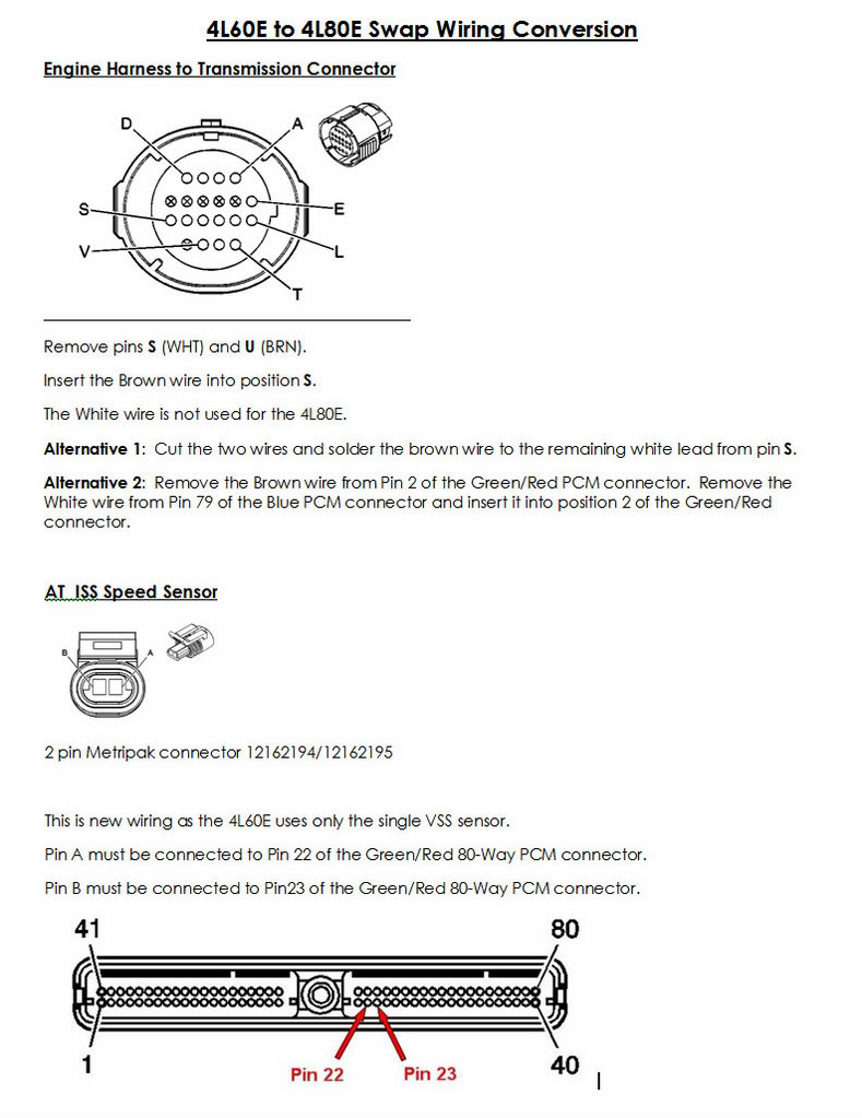 medium resolution of this is whats needed for the 4l60e to 4l80e swap page ls swap wiring diagram 3rz swap wiring diagram