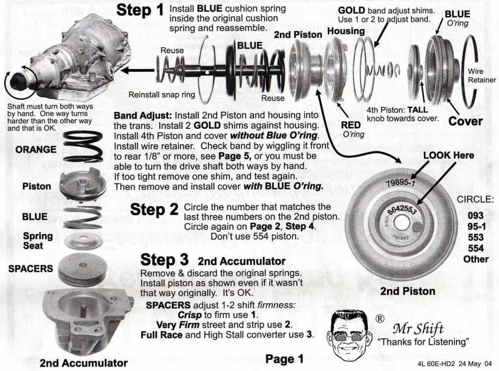 medium resolution of 4l60e piston diagram wiring diagrams schema 4l60e torque converter diagram 4l60e clutch diagram