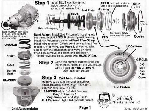 small resolution of 4l60e piston diagram wiring diagrams schema 4l60e torque converter diagram 4l60e clutch diagram
