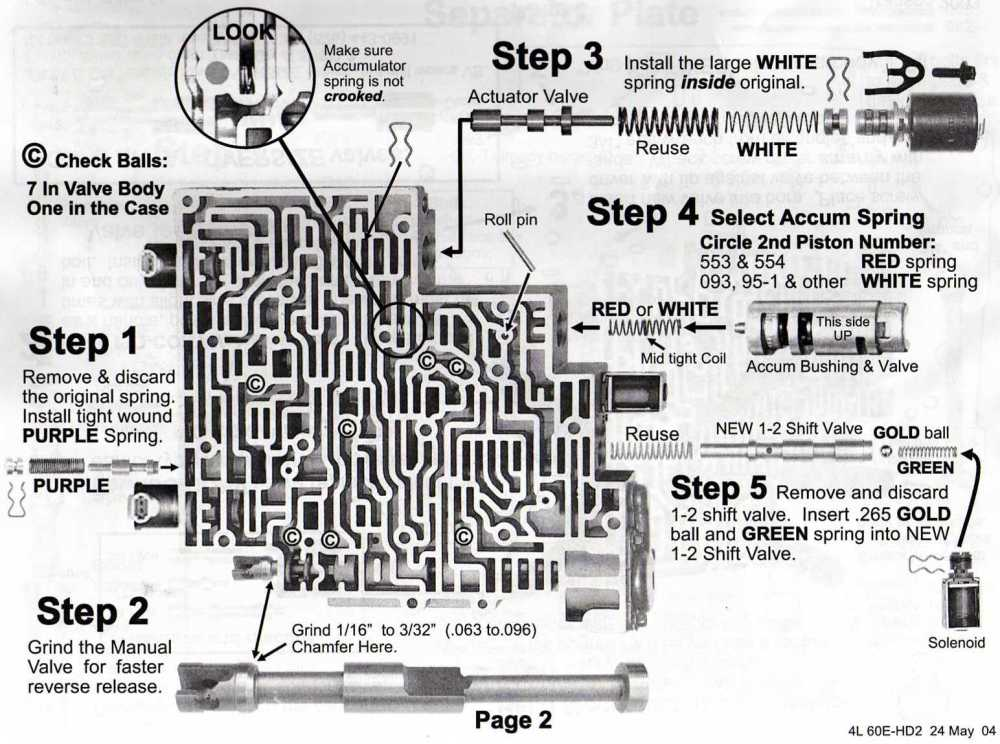 medium resolution of technical shift kit install questions ls1tech camaro 47re parts diagram dodge ram 47re transmission diagrams