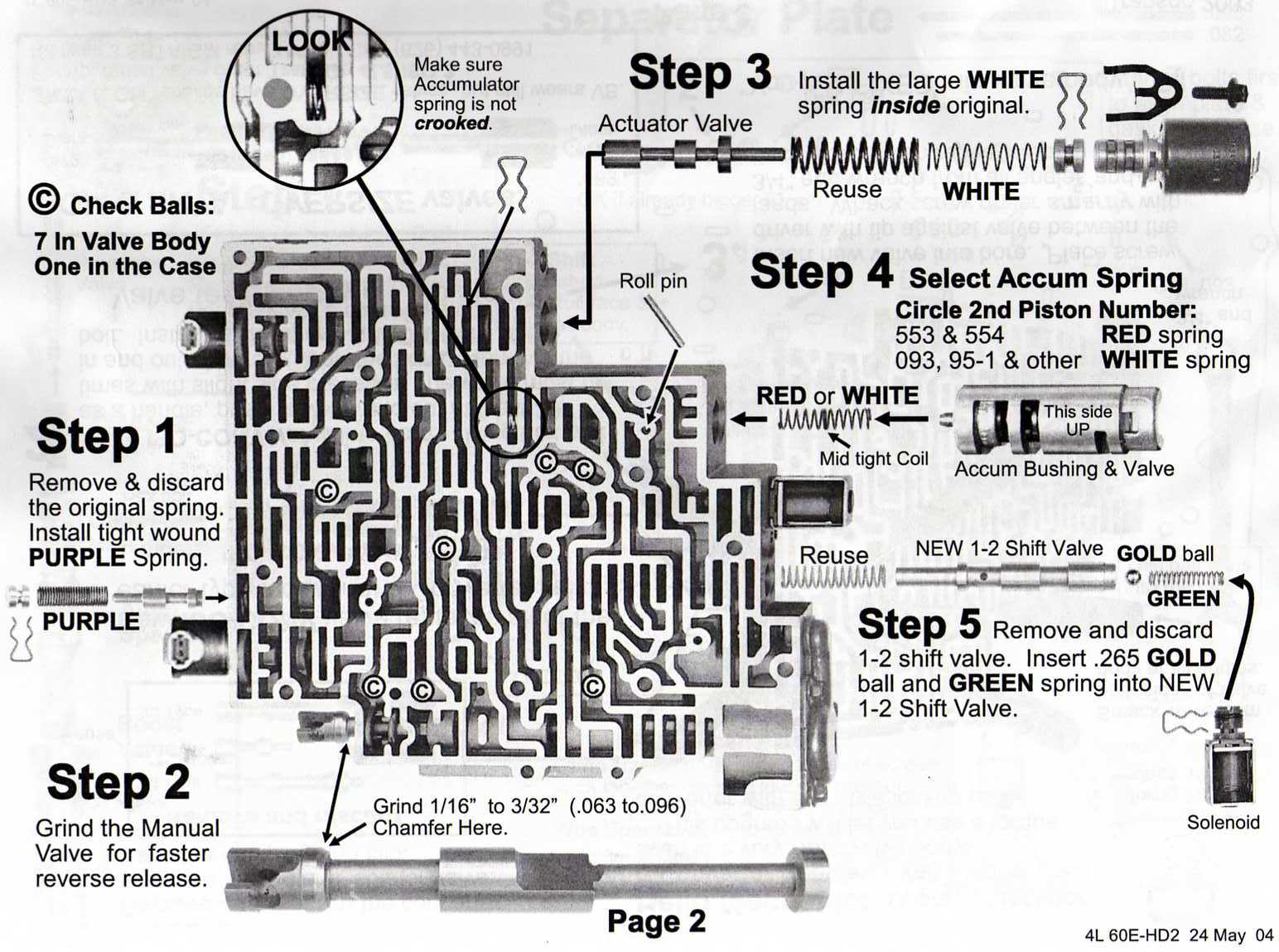 hight resolution of th350 valve body diagram simple wiring post 4l60e rebuild diagram th350 wiring diagram