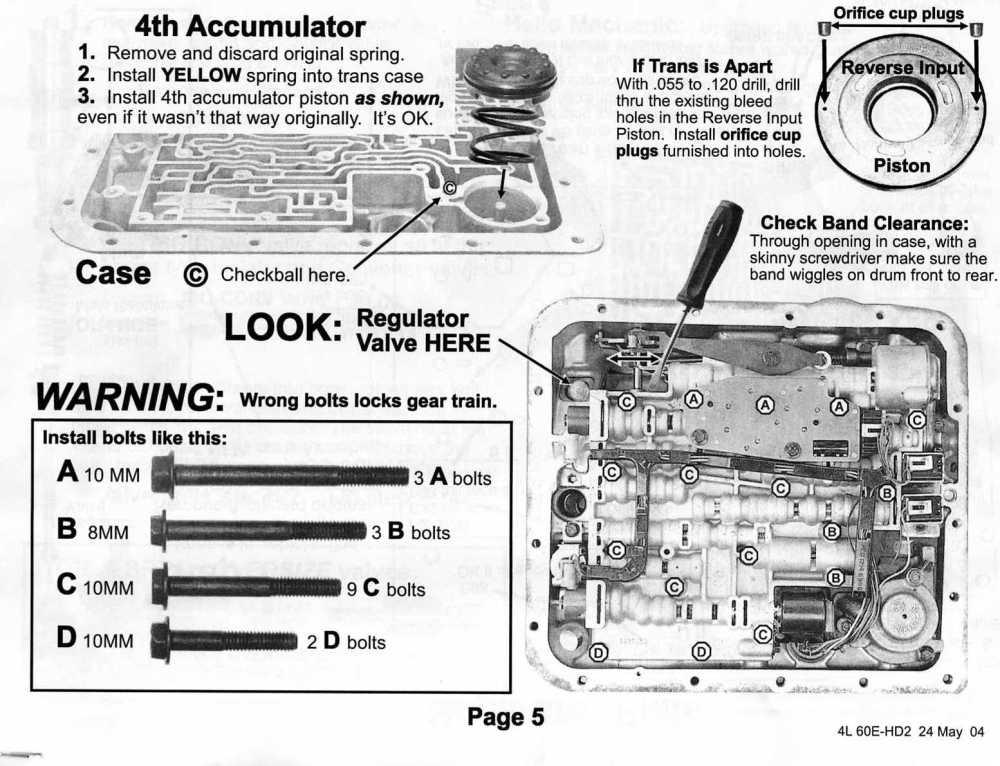 medium resolution of 4l60e servo diagram wiring diagrams schema chevrolet 4l60e automatic transmission diagram 4l60e servo diagram simple wiring