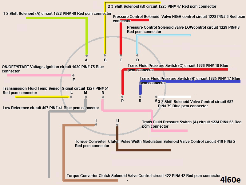 John Deere 7 Pin Connector Wiring Diagram 4l60e Limp Mode Please Help Ls1tech Camaro And