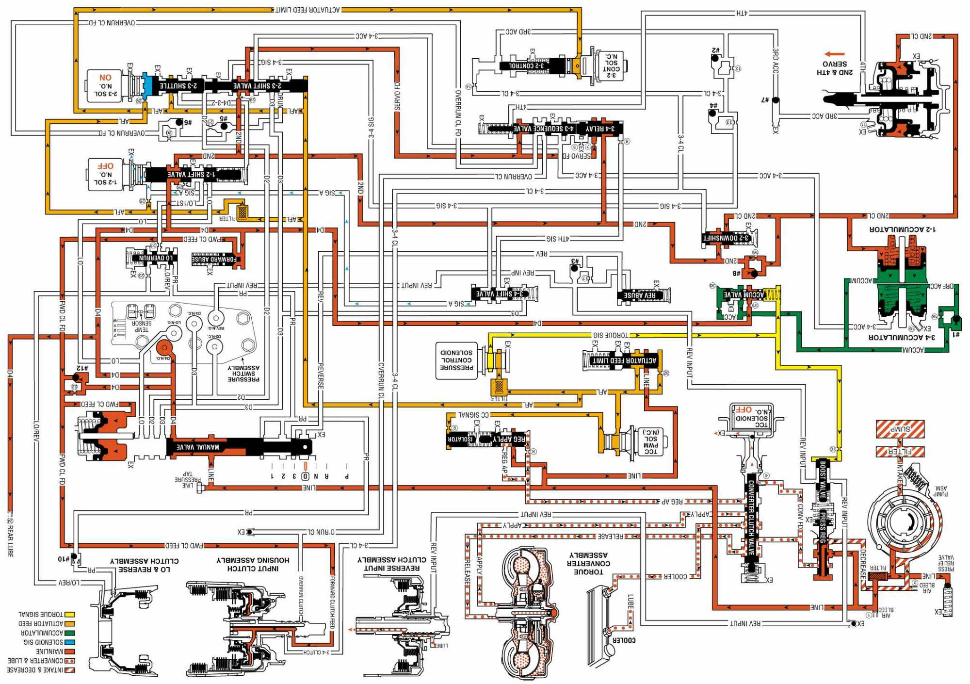 automatic transmission wiring diagram root cause analysis fishbone example 4l80e hydraulic we th400 diagrams thumbs