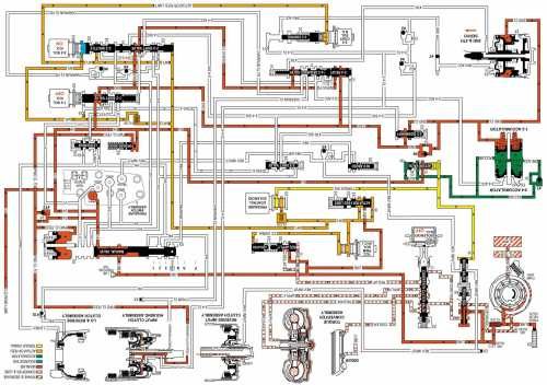 small resolution of 4l80e hydraulic diagram wiring diagram host 4l80e hydraulic schematic 4l80e hydraulic diagram
